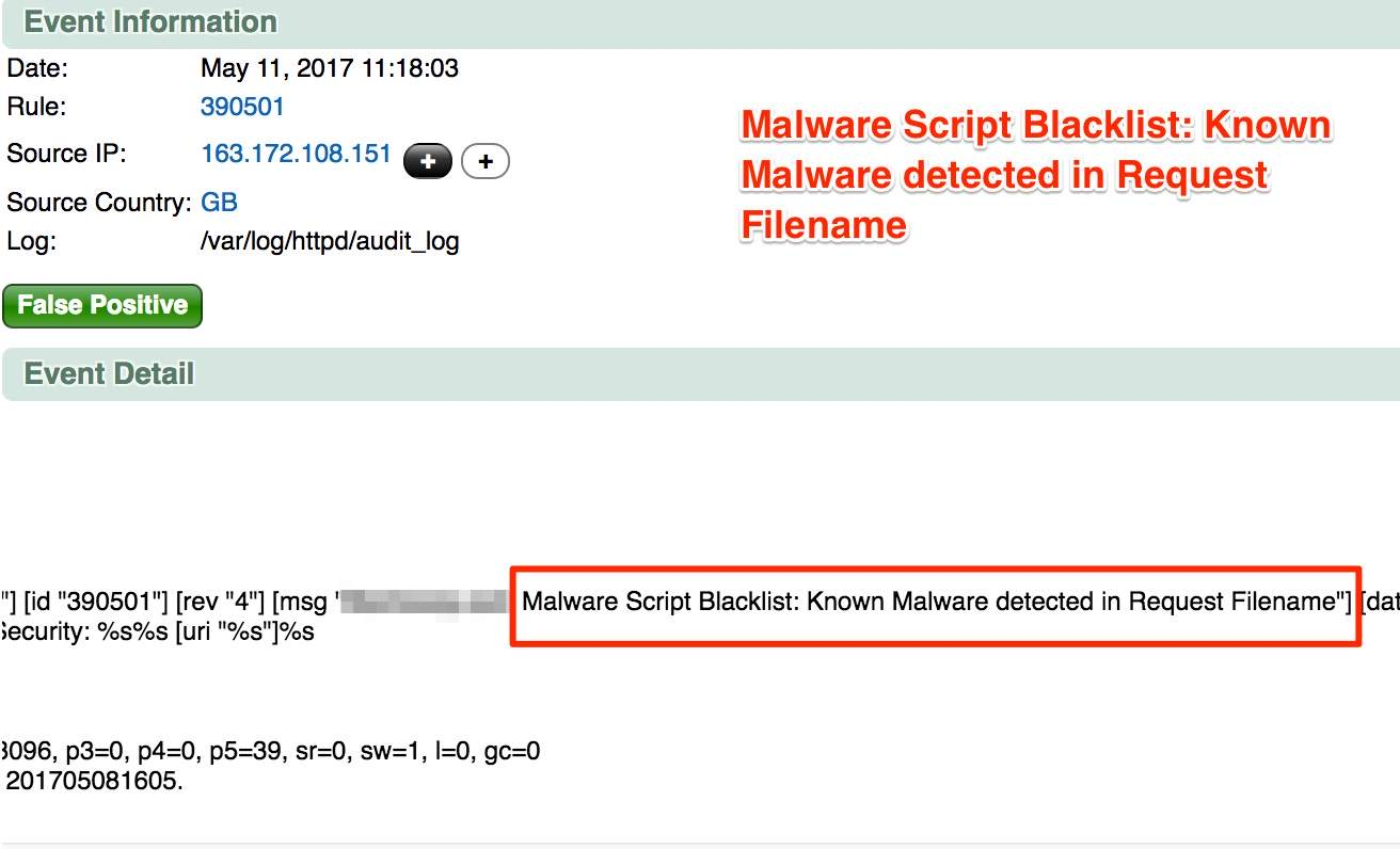 Malware Script Blacklist: Known Malware detected in Request Filename