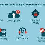 Managed Wordpress as a Service hosting