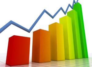 Benchmarked performance for Drupal hosting