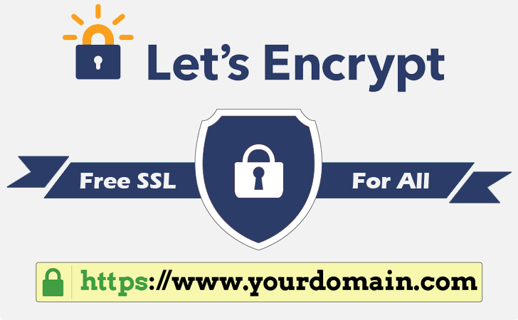 LetsEncrypt SSL
