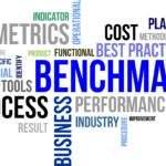 Benchmarking results Wordpress Drupal